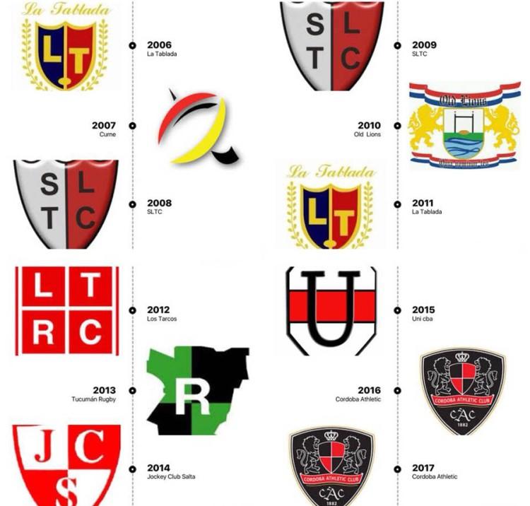 clubes campeones SLTC